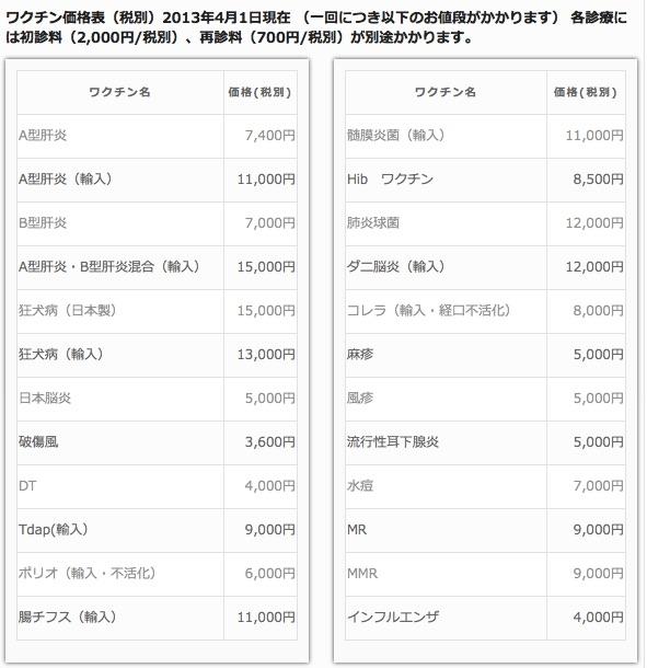 ワクチン価格表