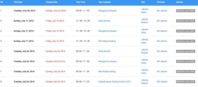 【海外でのTOEIC申込方法】インドネシアでTOEICを申し込んでみた